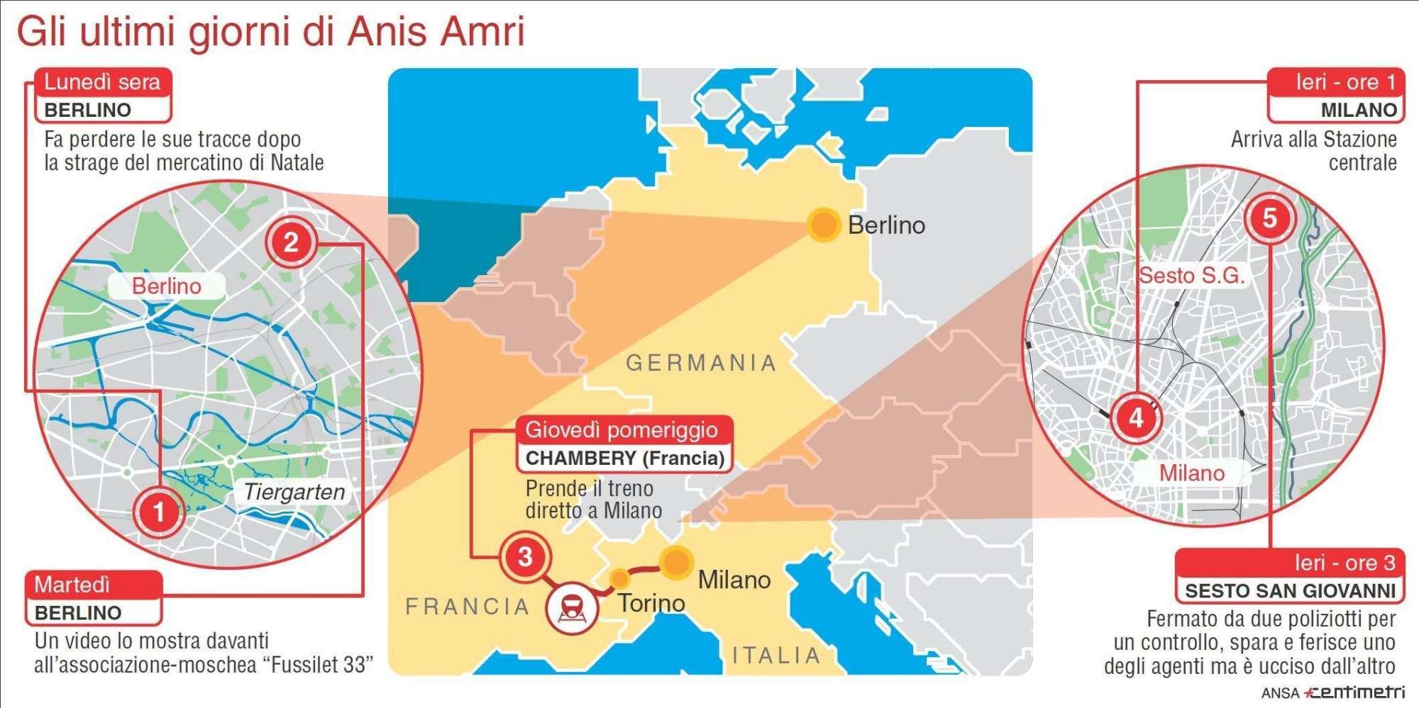 Da Berlino a Milano: l ultimo viaggio di Anis Amri