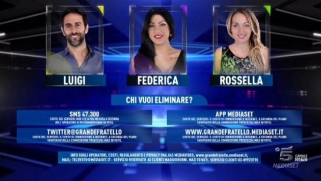 GF14: Lidia e Verdiana eliminate, al televoto Luigi, Federica e Rossella