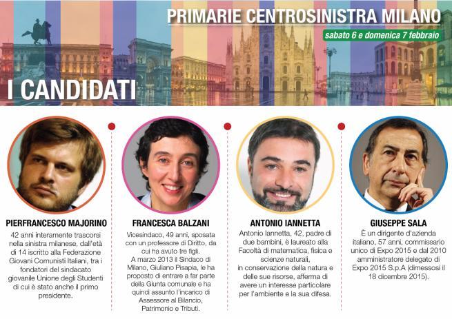 Milano, primarie centrosinistra: chi sono i quattro candidati