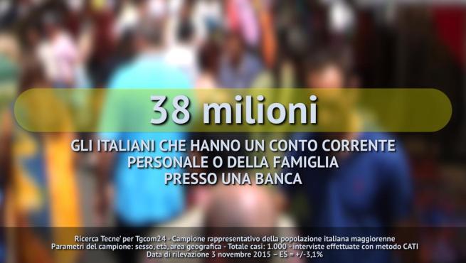 Gli italiani e le banche