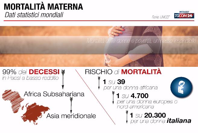 Morte incinte, la task force del ministero esclude colpe degli ospedali