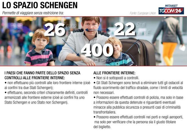 Schengen, che cos'è e che cosa c'è da sapere su un accordo ora a rischio