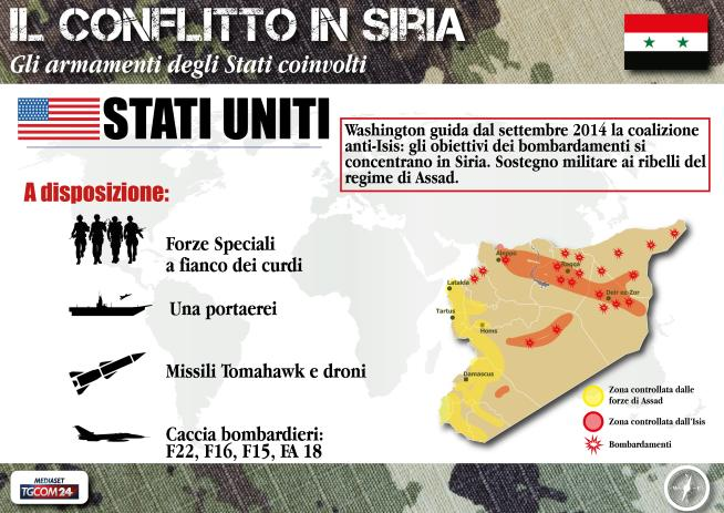 Siria, forze e strategie dei Paesi coinvolti nella polveriera mediorientale