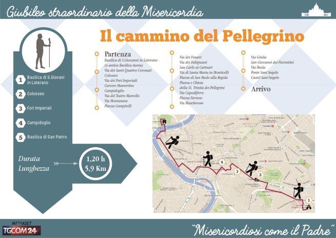 Giubileo della Misericordia, il cammino del Pellegrino è il percorso più lungo