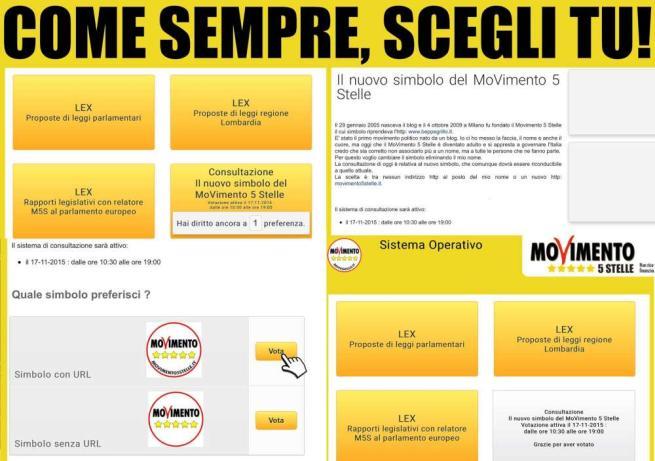 M5S: concluso voto, via il nome di Grillo e ora arriva Movimento5stelle.it