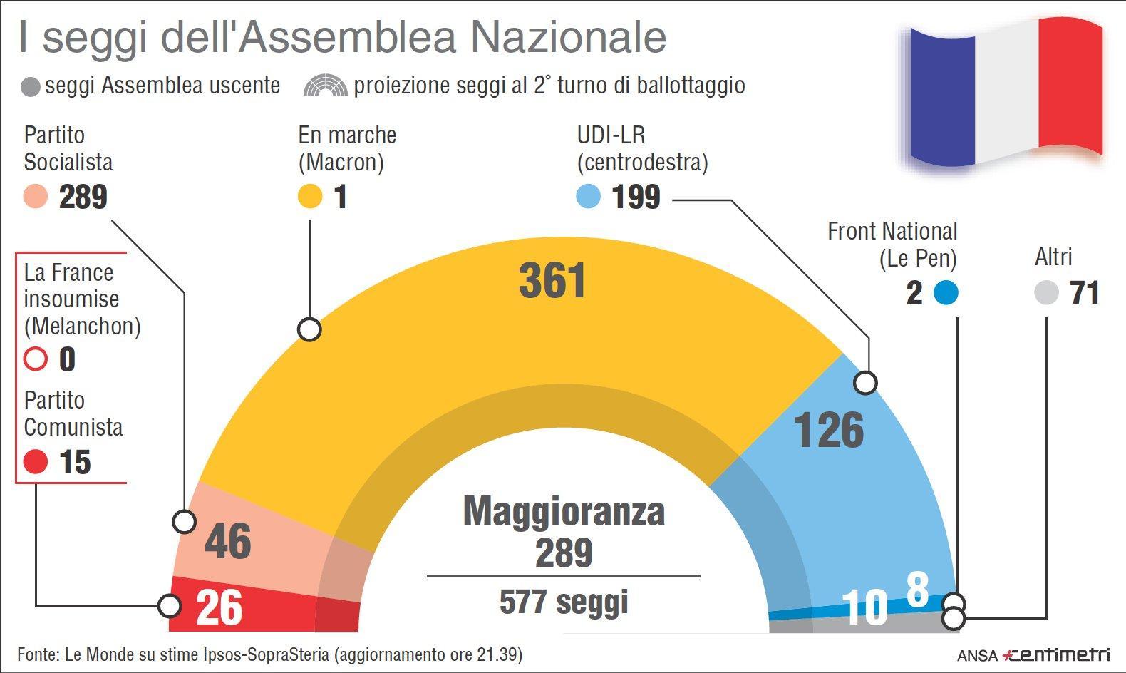 Francia, i seggi dell Assemblea Nazionale