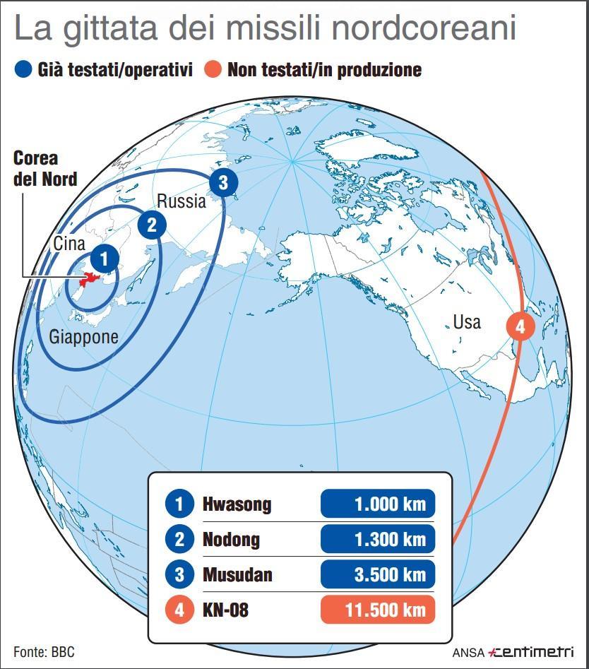 La gittata dei missili della Nord Corea