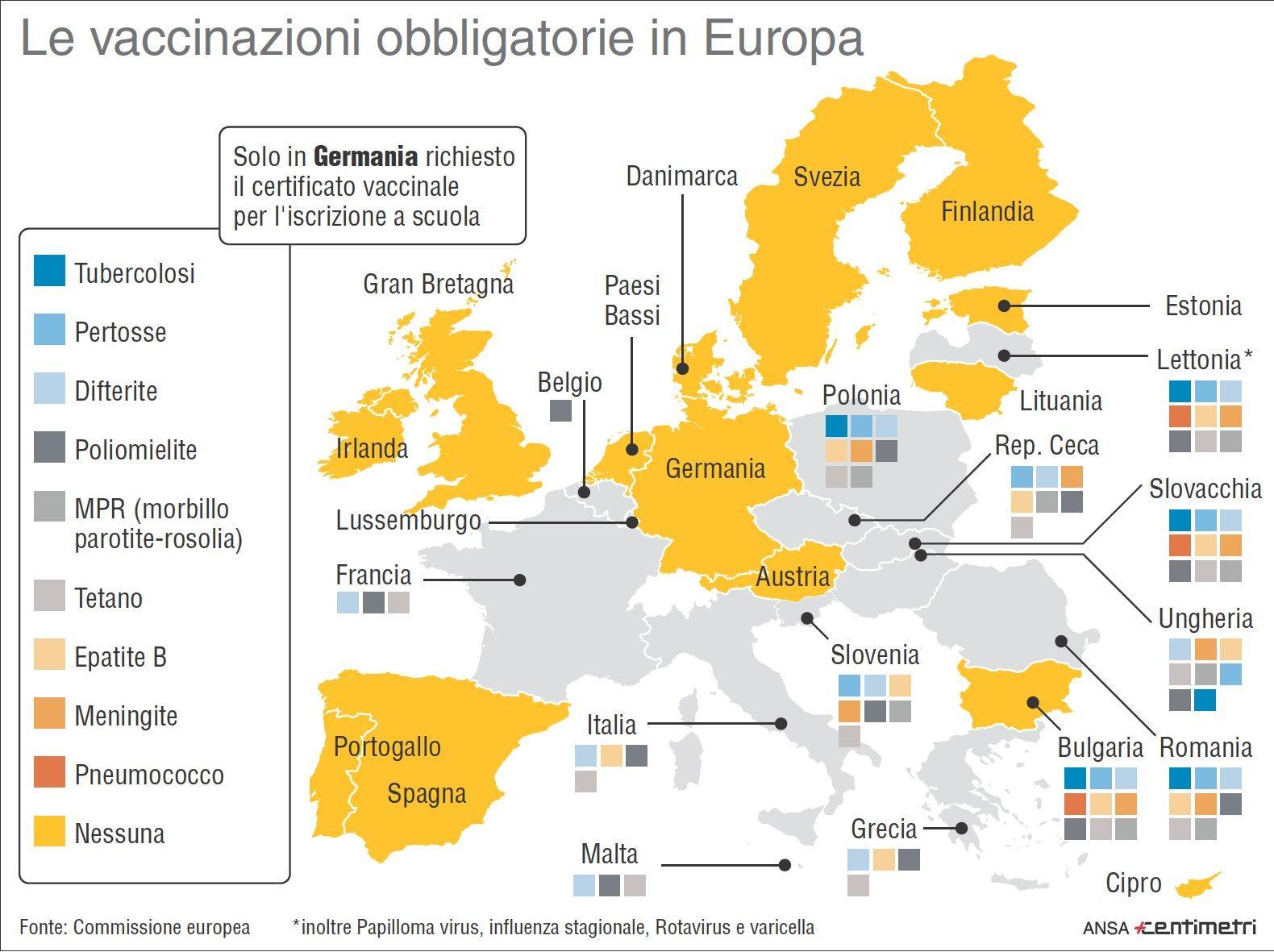 Le vaccinazioni obbligatorie in Europa