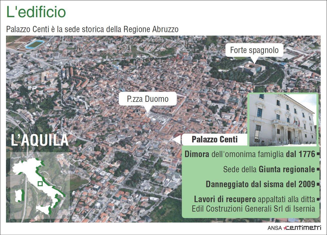 Abruzzo, nel mirino la ricostruzione di Palazzo Centi