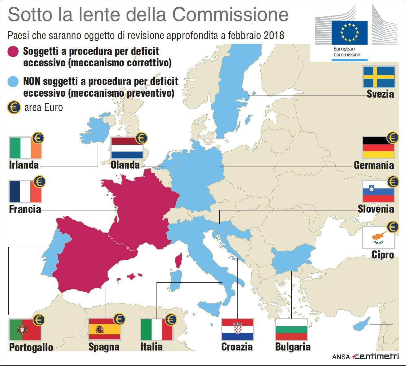 Ue, i Paesi sotto la lente della Commissione per squilibri eccessivi