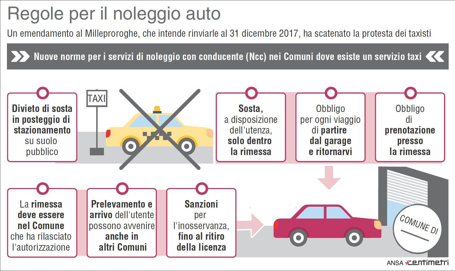 Milleproroghe, le regole per taxi e noleggio auto