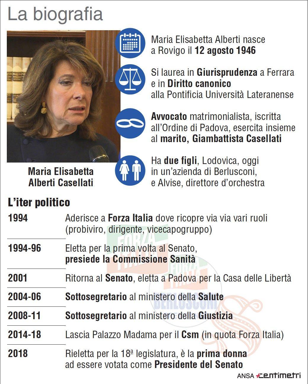 Casellati, la biografia