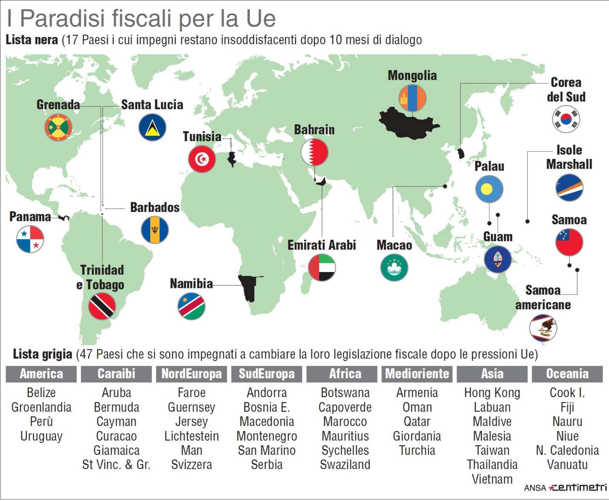 Ecofin, ecco i paradisi fiscali nel mirino