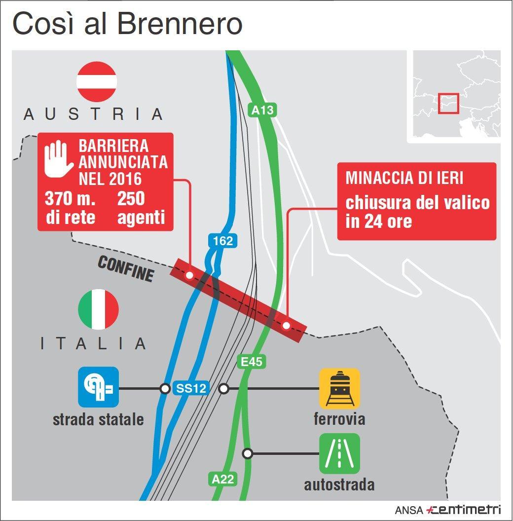 Brennero, i transiti merci e le minacce austriache