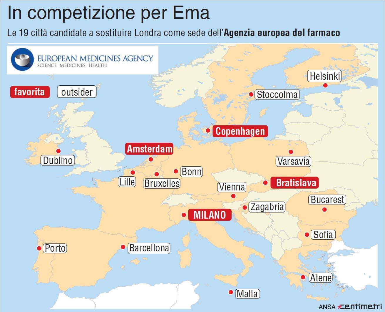 Le città in competizione per l Agenzia europea dei medicinali