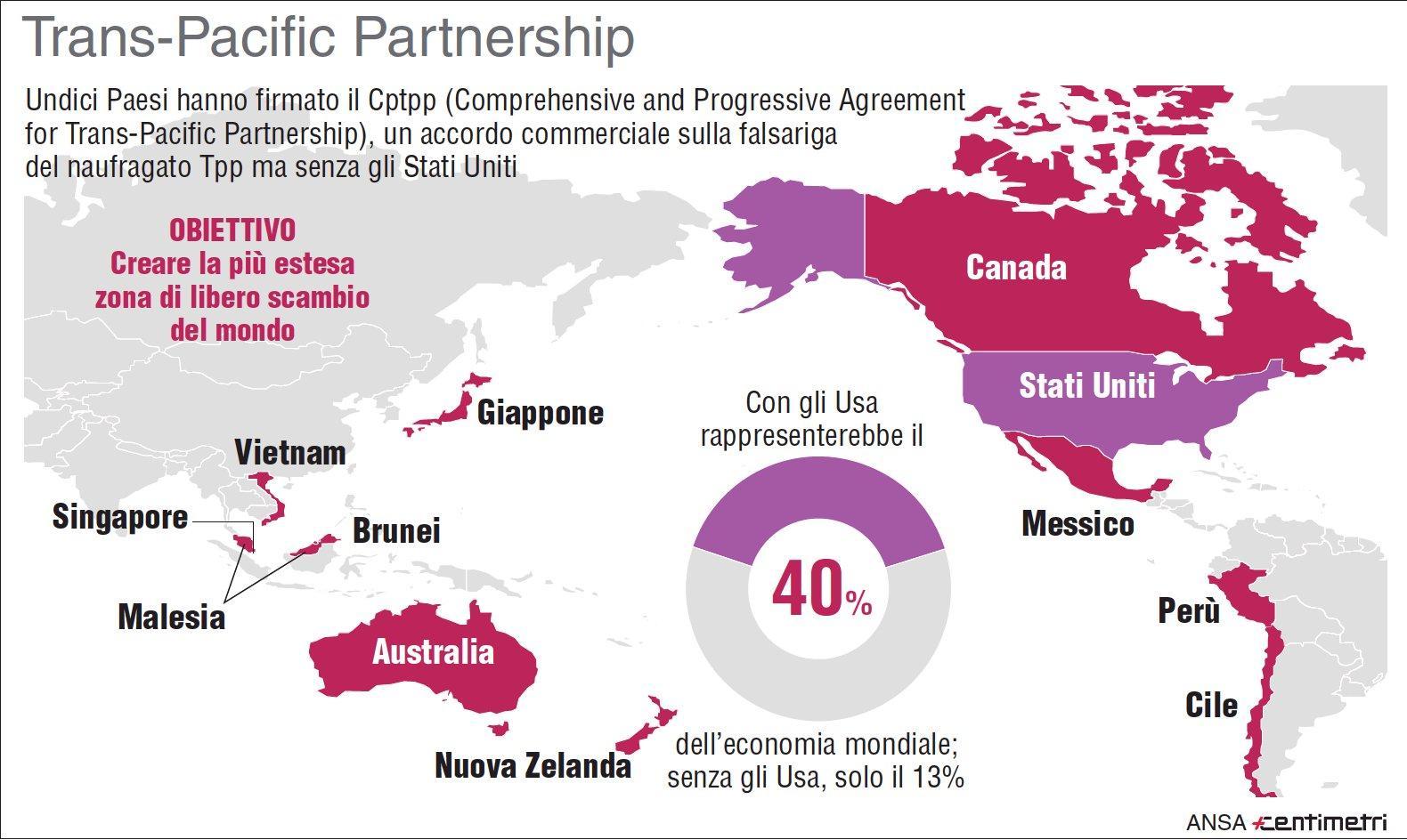 Trump vara dazi, 11 Paesi siglano accordo commerciale anti-Usa
