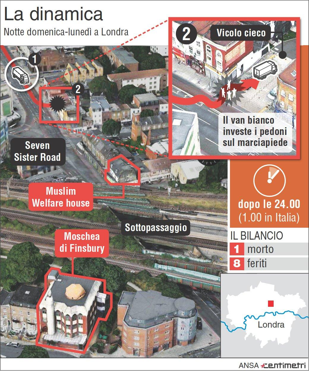 Londra, la ricostruzione dell attacco a Finsbury Park