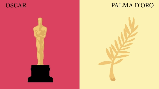 Festival Cannes 2015: Oscar vs Croisette,