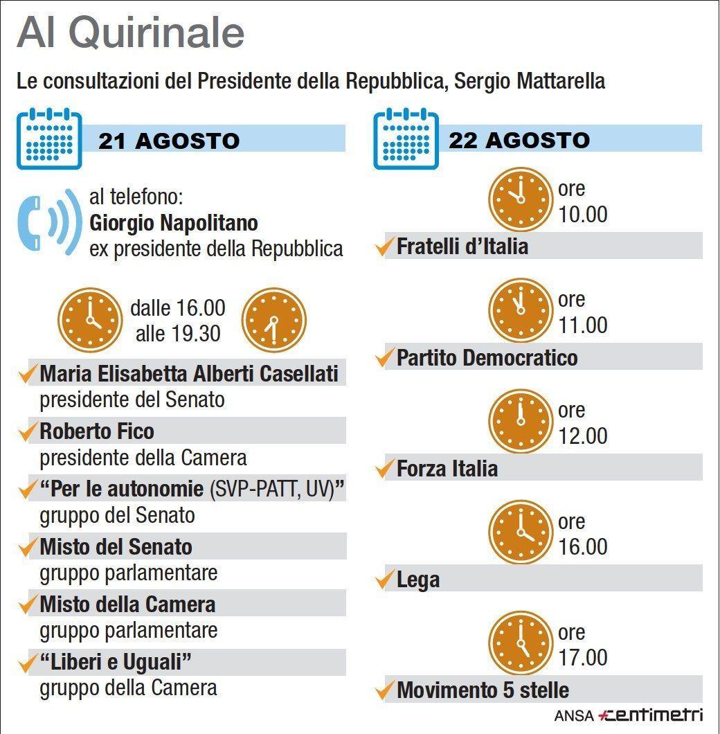 Italia Calendario.Crisi Di Governo Il Calendario Delle Consultazioni Tgcom24