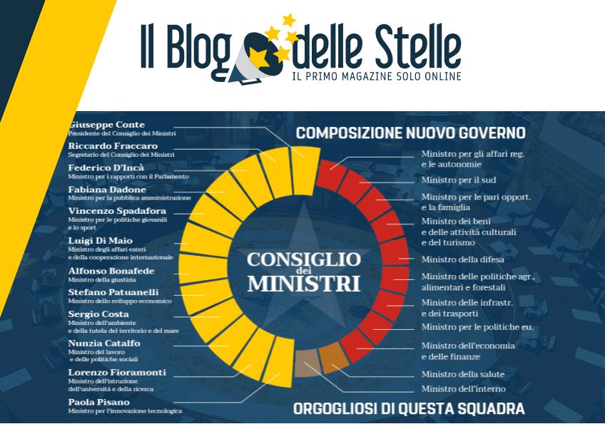 Blog delle stelle, Giuseppe Conte si  colora  di giallo: il premier compare tra i rappresentati M5s del governo