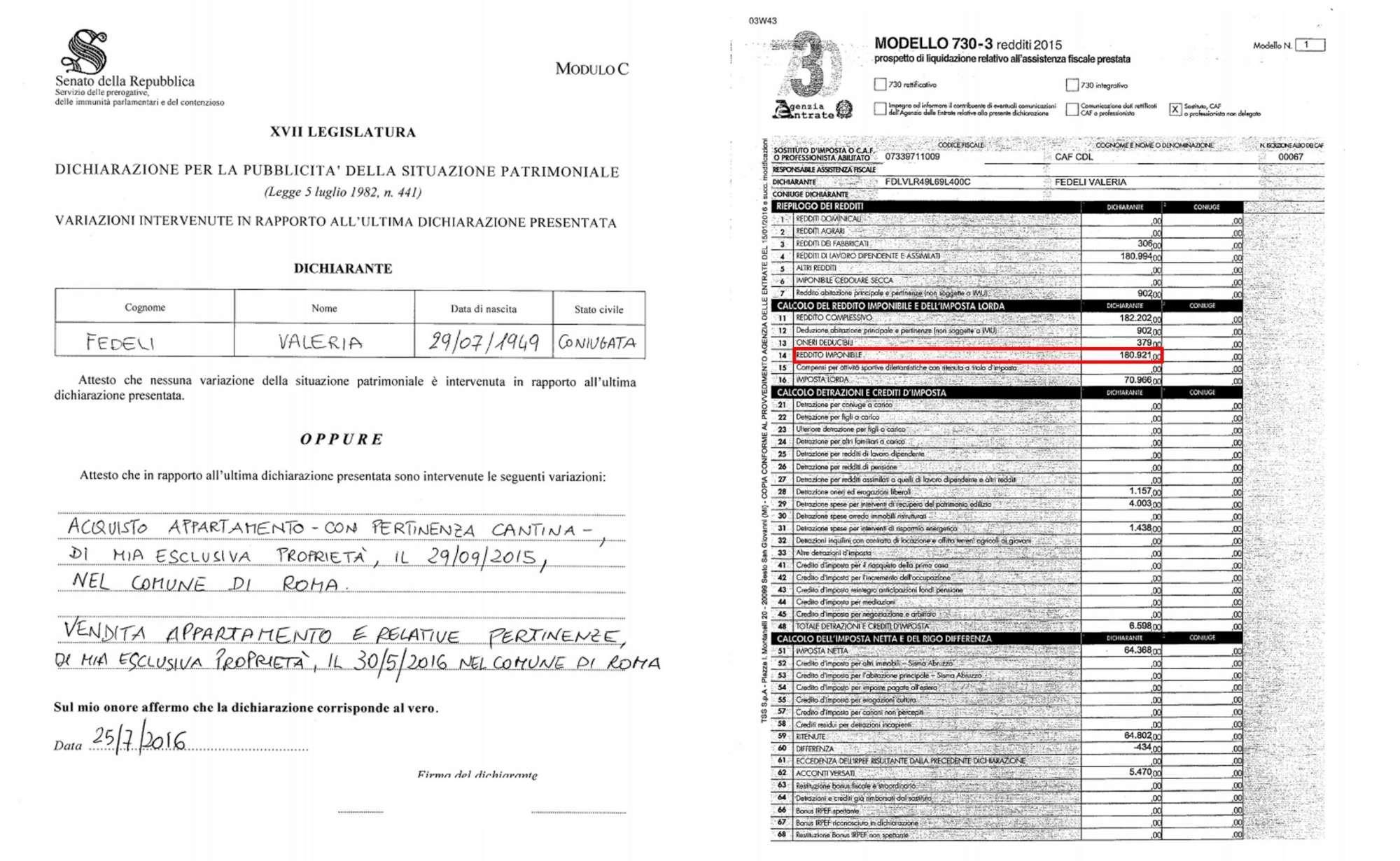 I redditi 2016 dei politici: Renzi stabile, in picchiata Grillo