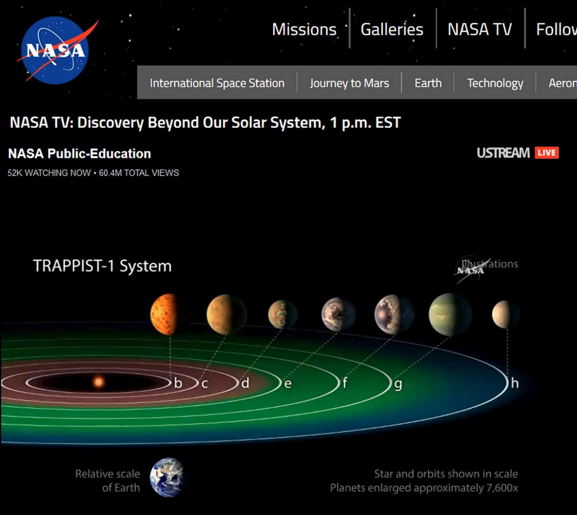 La scoperta di Trappist-1, un pianeta simile alla Terra