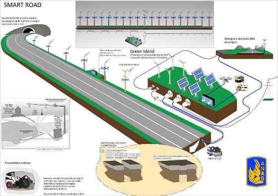 Smart Roads, in Italia s'inizia dalla autostrada A2