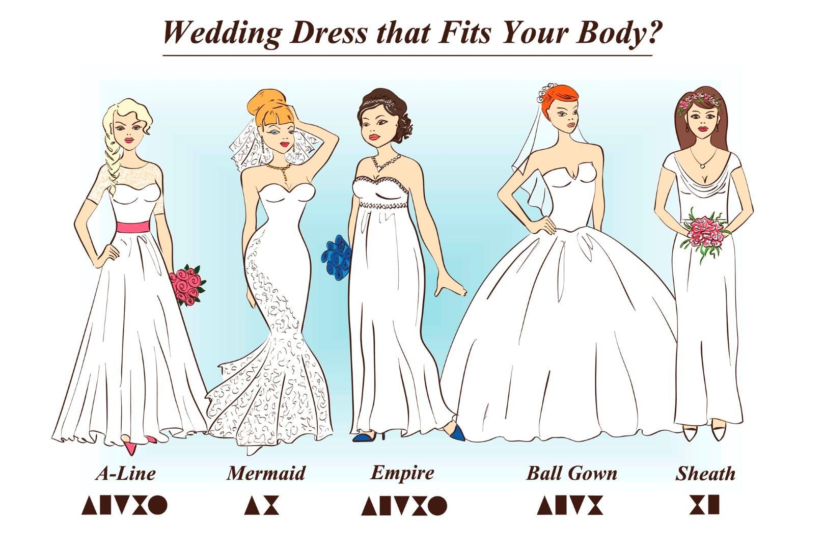 60f8ab158104 Abito da sposa  il modello perfetto per il tuo fisico - Tgcom24