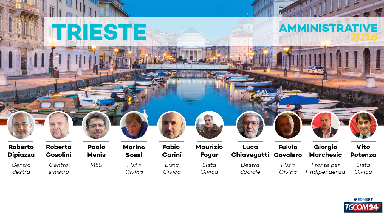 Elezioni 2016, chi sono i 10 candidati sindaco di Trieste