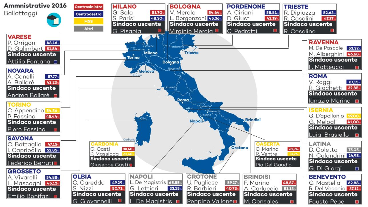 Comunali 2016, la mappa del voto e il confronto con il 2011