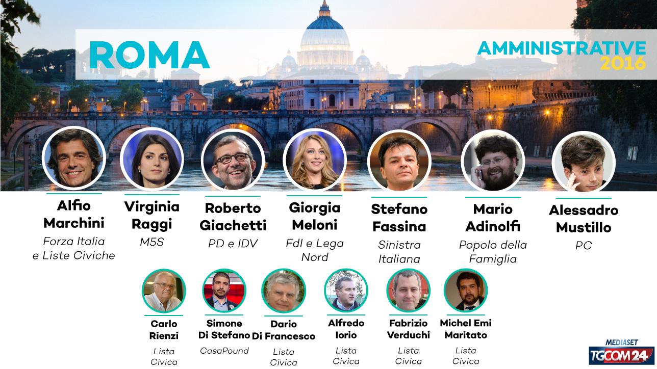 Elezioni 2016, chi sono i 13 candidati sindaco di Roma