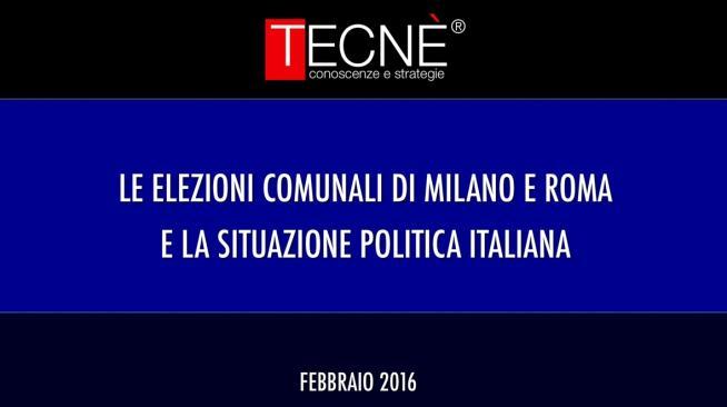 Sondaggio Tecnè: a Milano sfida Sala-Parisi, grande ammucchiata a Roma