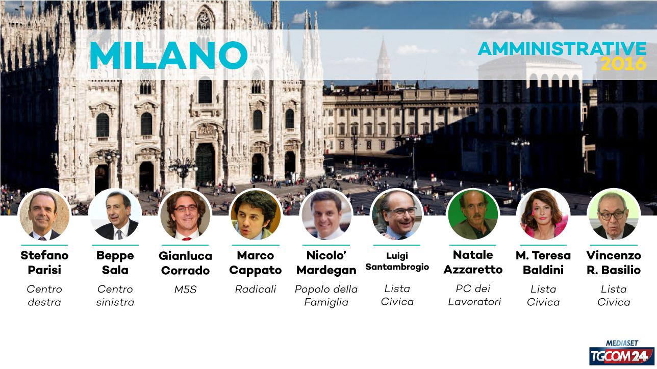 Elezioni 2016, chi sono i 9 candidati sindaco di Milano