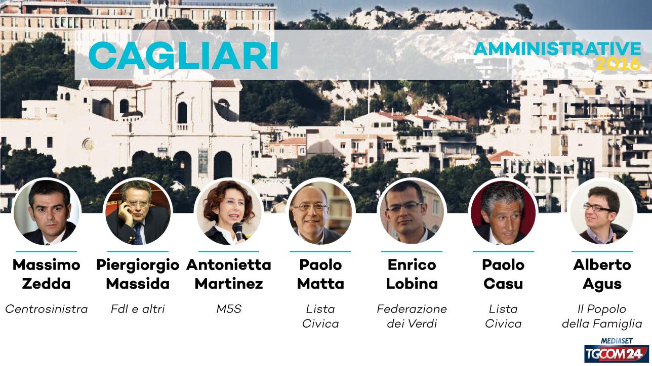 Elezioni 2016, chi sono i 7 candidati sindaco di Cagliari