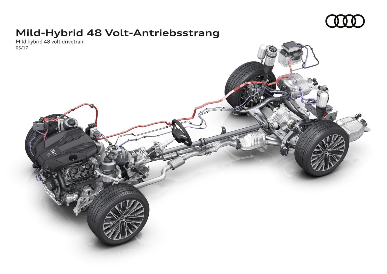 Il dolce ibrido di Audi A4 e A5