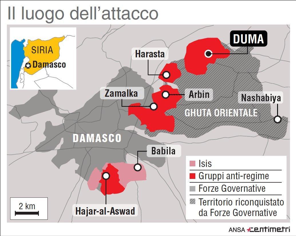Siria, almeno 70 vittime in un sospetto attacco chimico a Duma