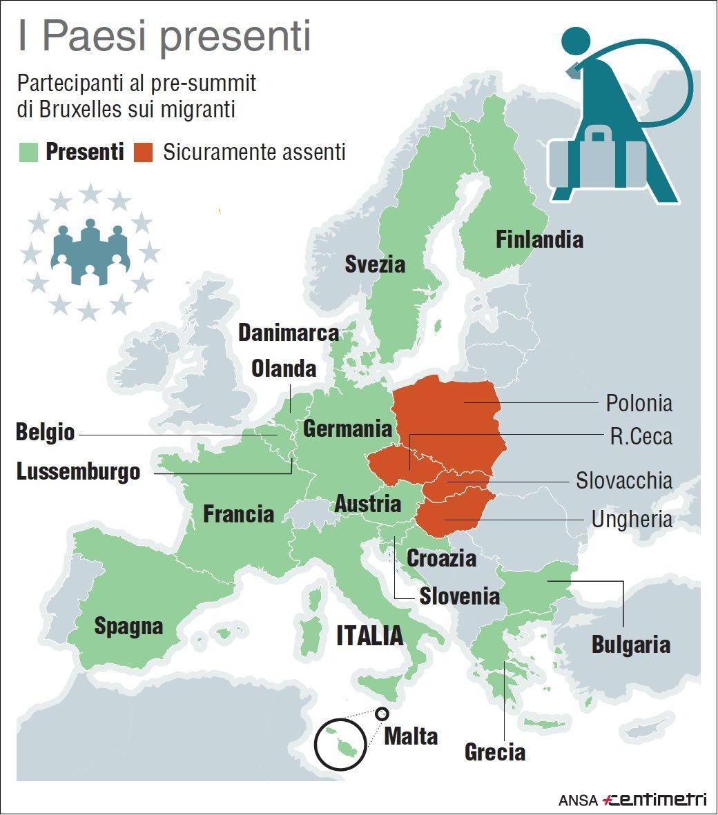 Migranti, Paesi presenti e sicuramente assenti al presummit a Bruxelles