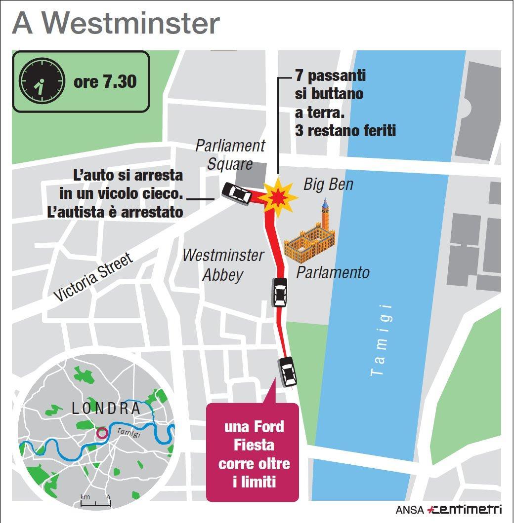 Londra, auto contro le barriere del Parlamento