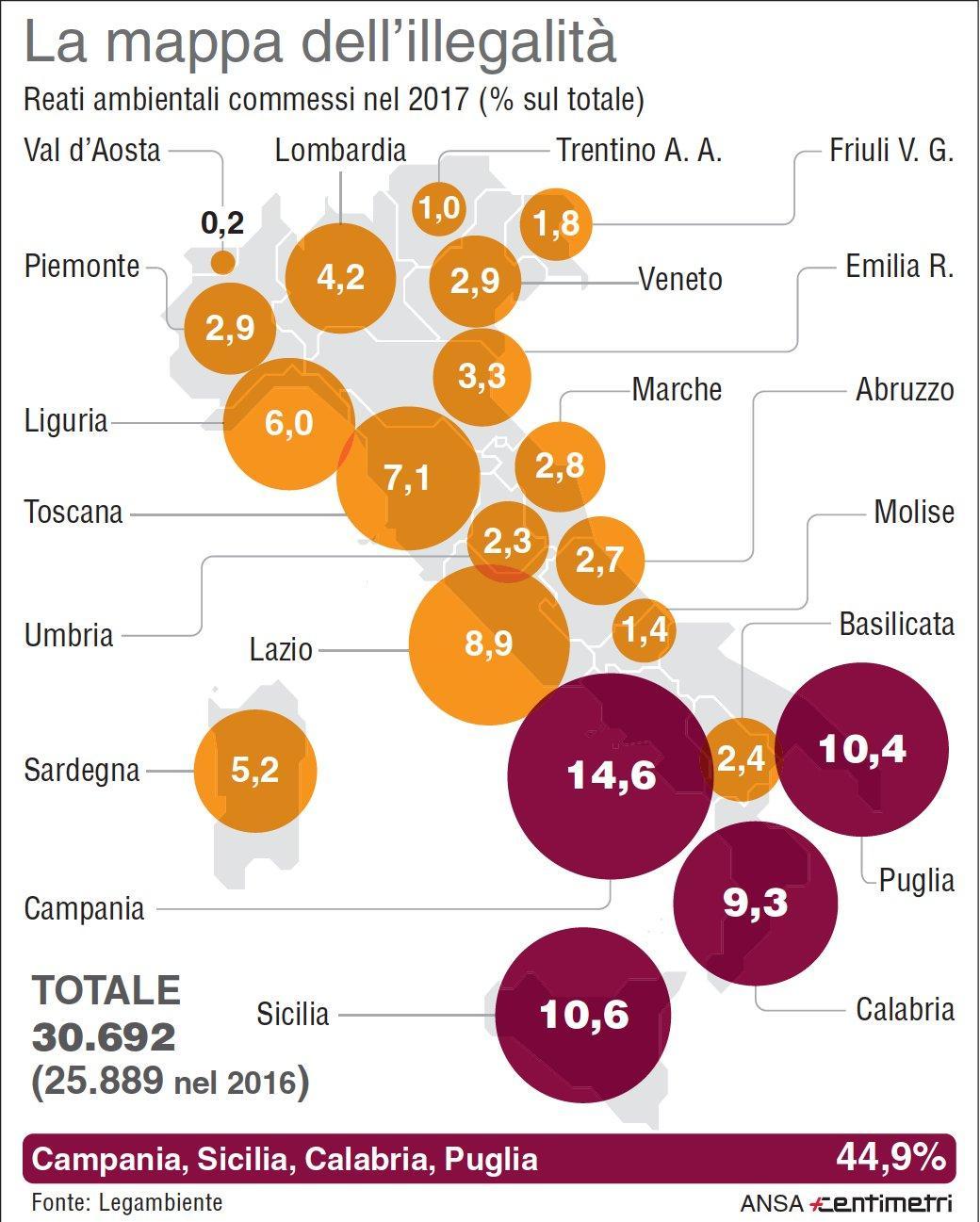 Reati ambientali 2017: le regioni più criminali