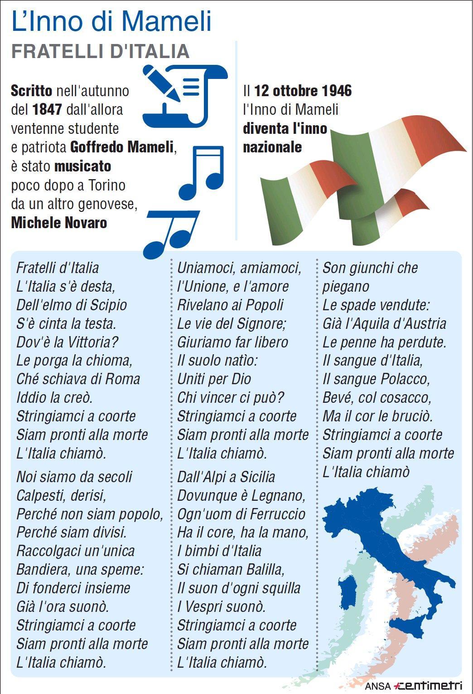 Fratelli d Italia diventa ufficialmente l inno nazionale