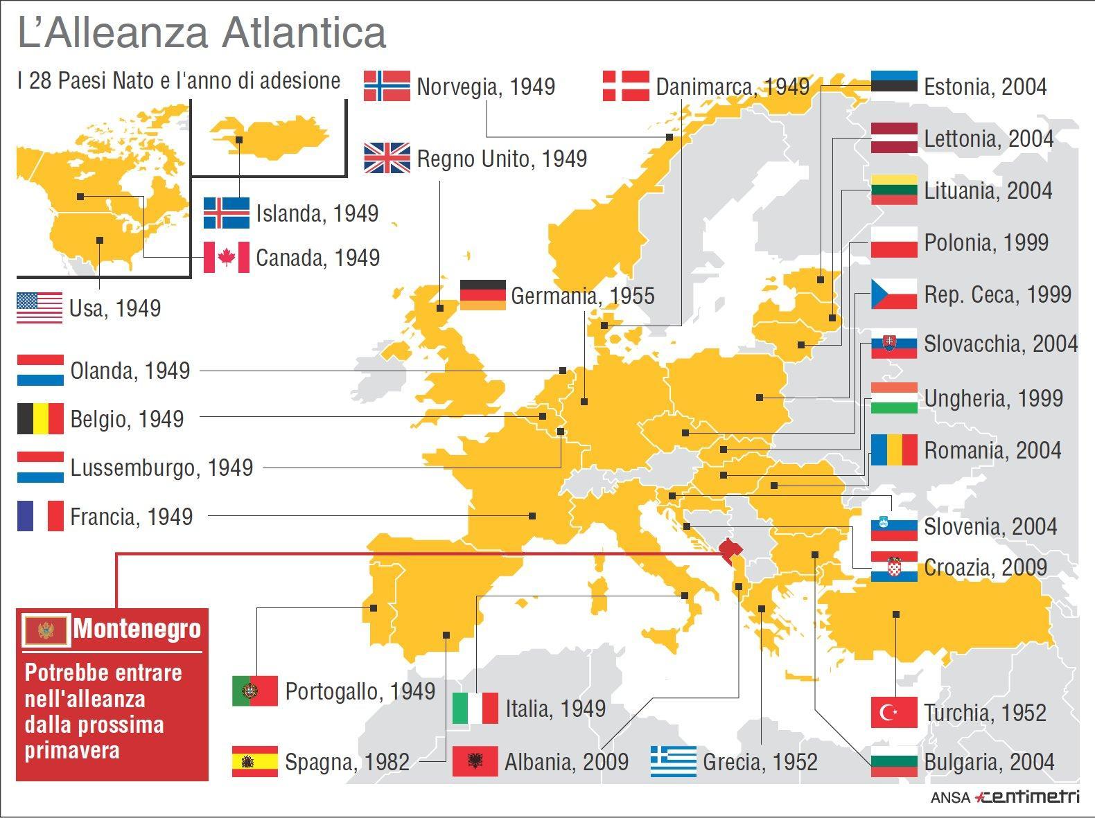 Nato: cos è l Alleanza Atlantica e chi aderisce