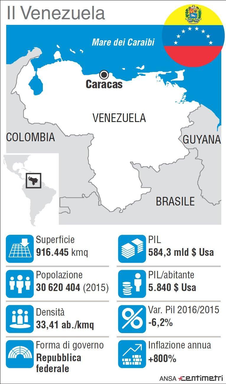 Tutti i numeri del Venezuela