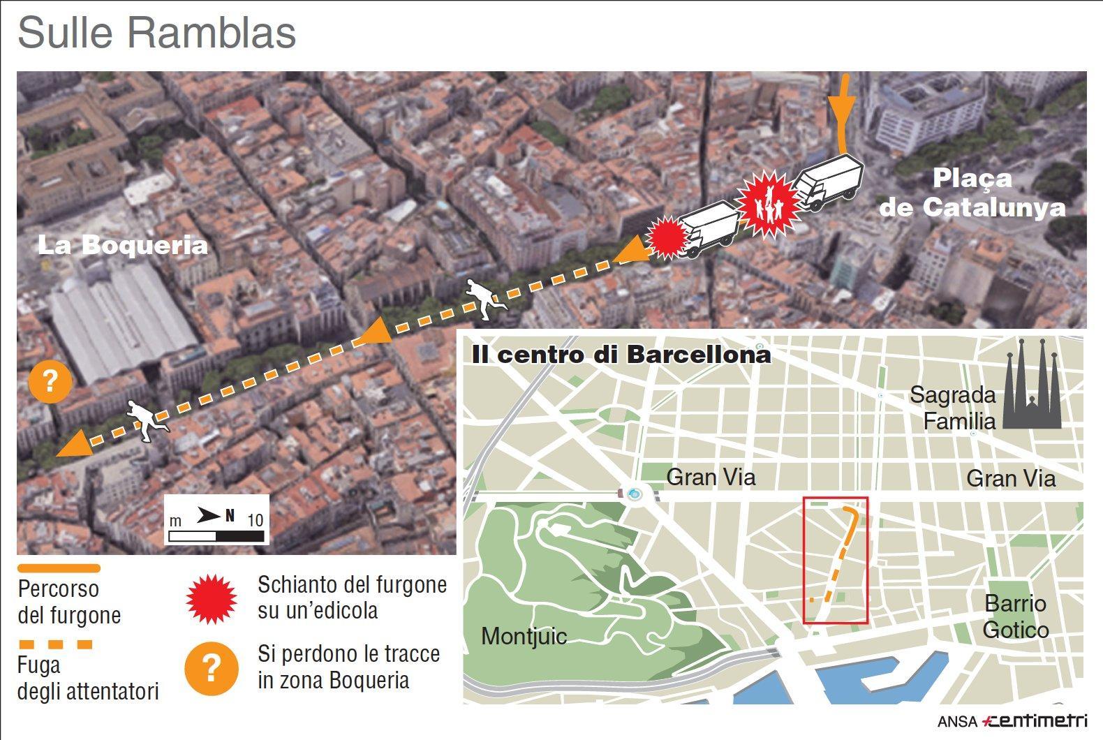 Barcellona, terrore sulle Ramblas