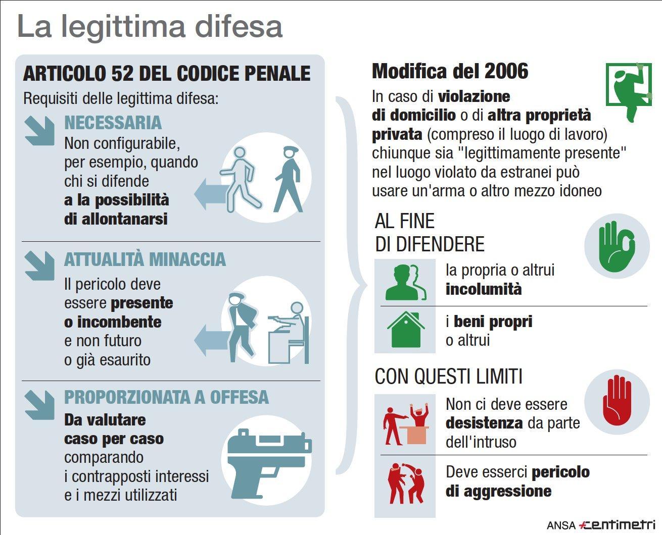 Legittima difesa, Salvini contro Anm