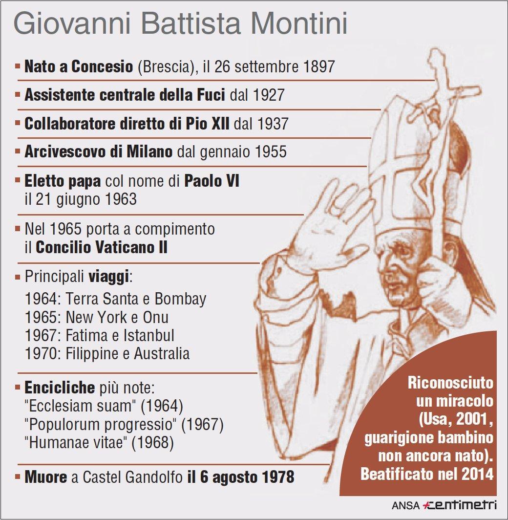 Paolo VI sarà proclamato santo quest anno, la biografia di Papa Montini