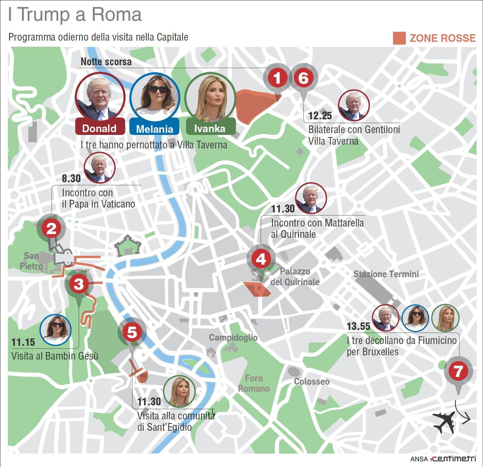 La visita di Trump a Roma per il Vaticano