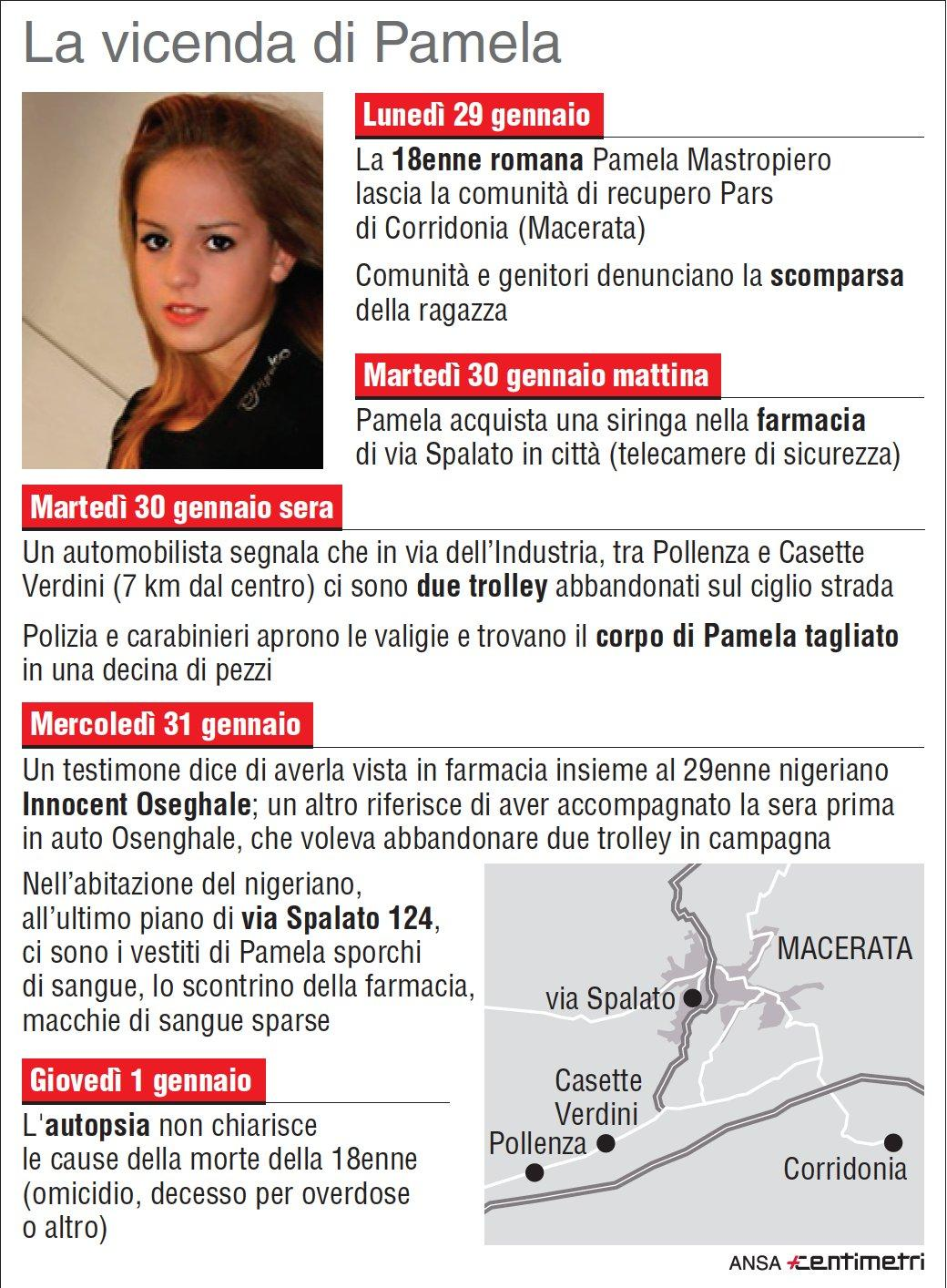 Pamela Mastropietro, cosa è successo
