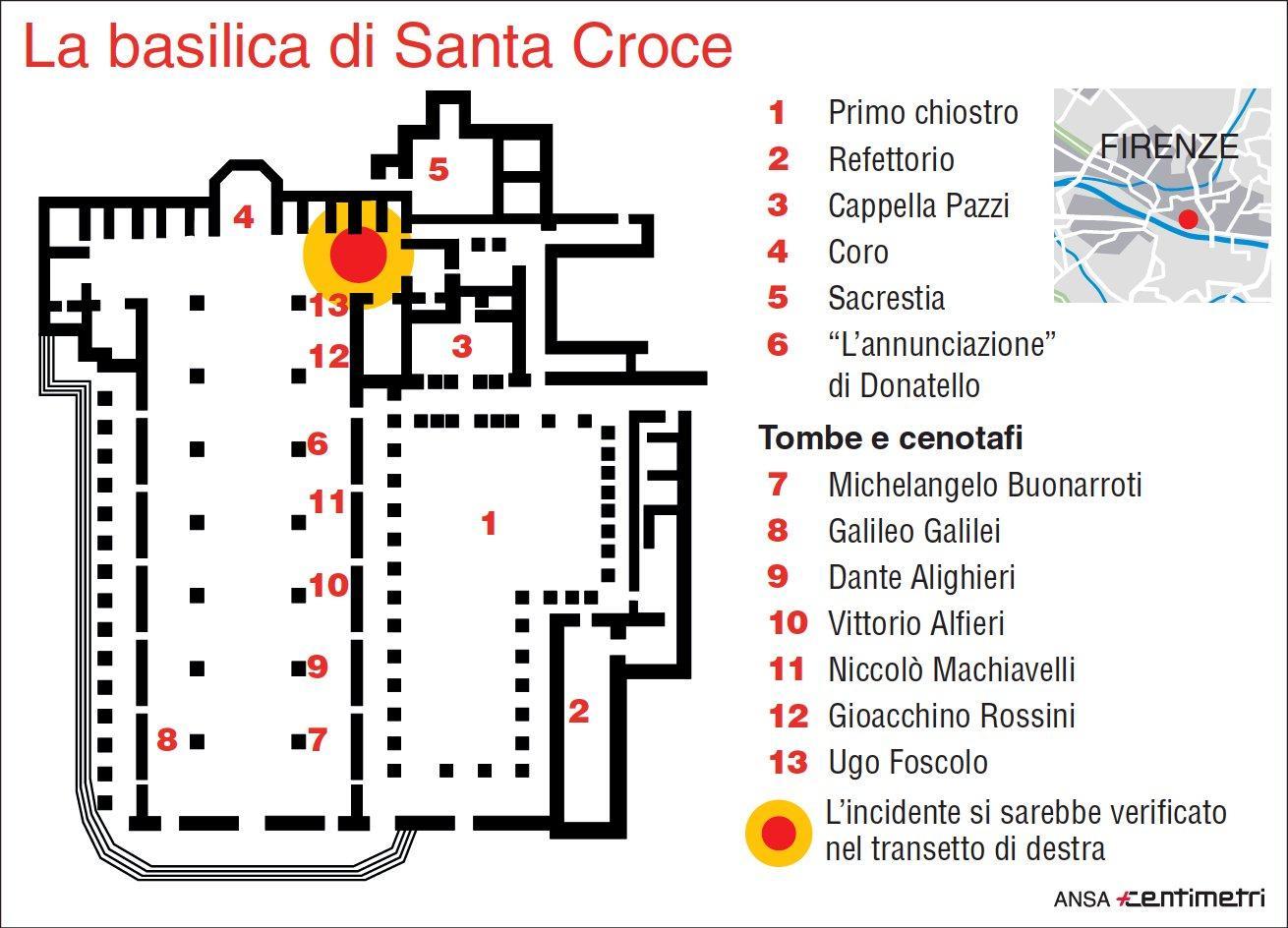 Firenze, crollo nella Basilica di Santa Croce: un morto