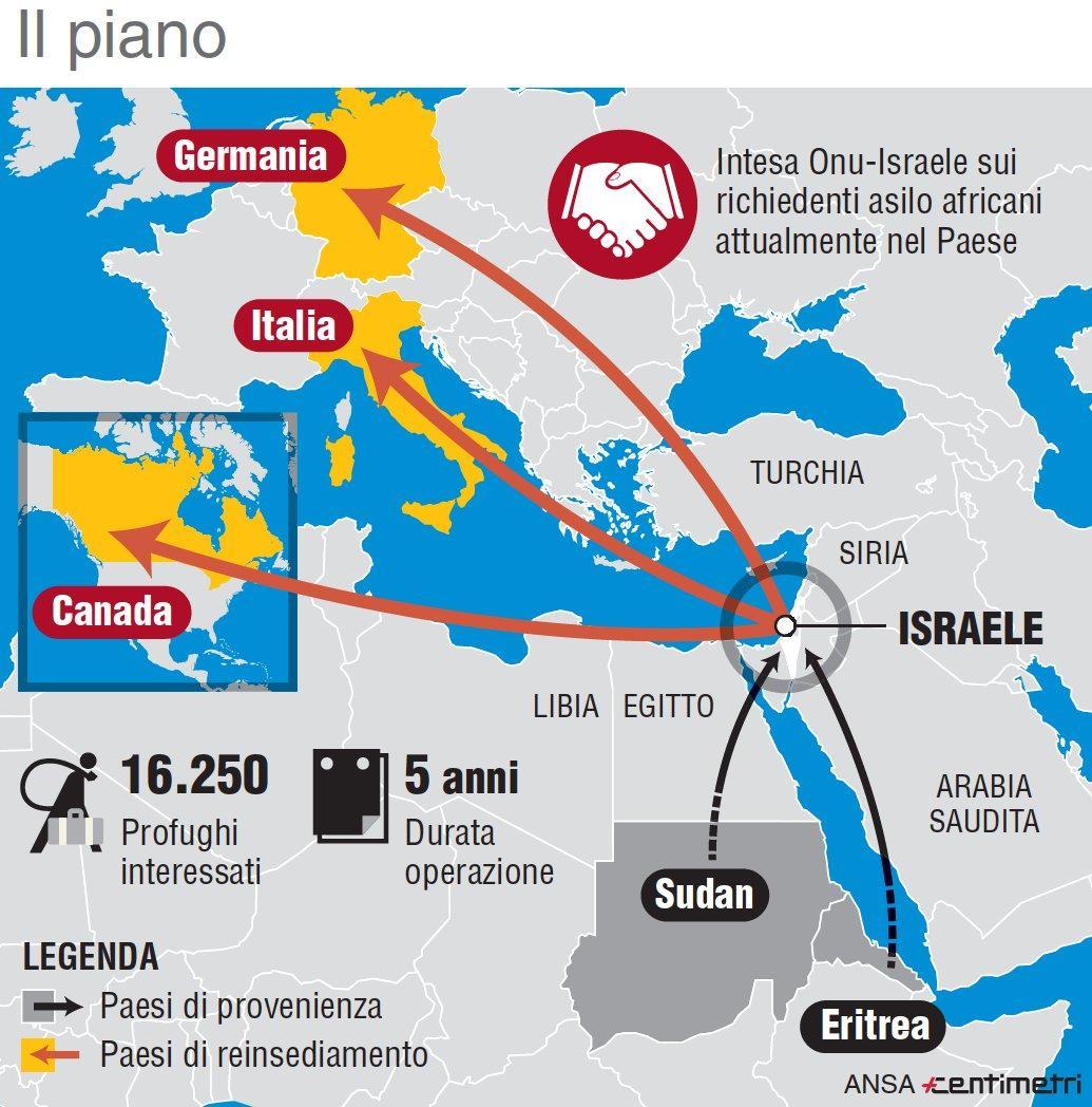 Il piano per il reinsediamento dei migranti da Israele
