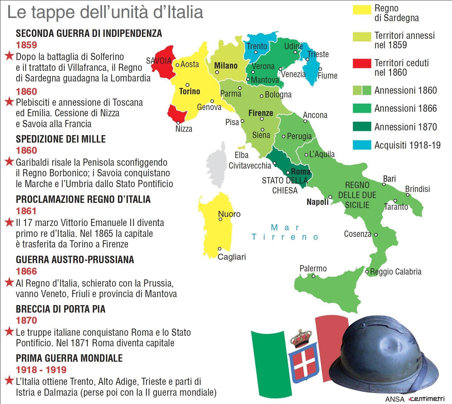 4 novembre, come si è arrivati all unità d Italia